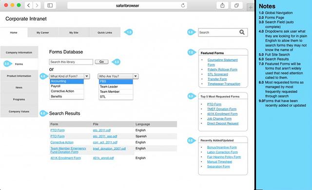 intranet_wireframes